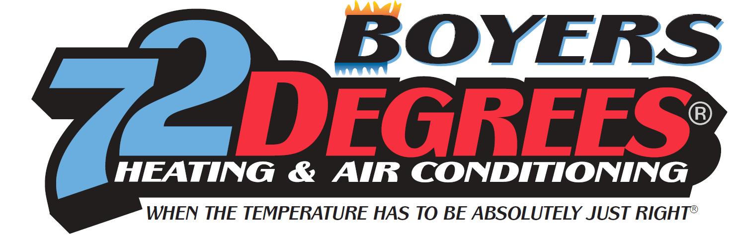 Call Boyers 72 Degrees for reliable Furnace repair in Staunton VA